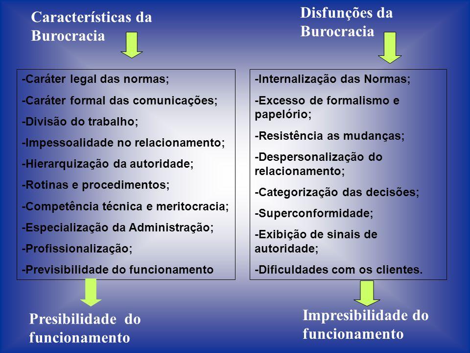 Disfunções da Burocracia Características da Burocracia