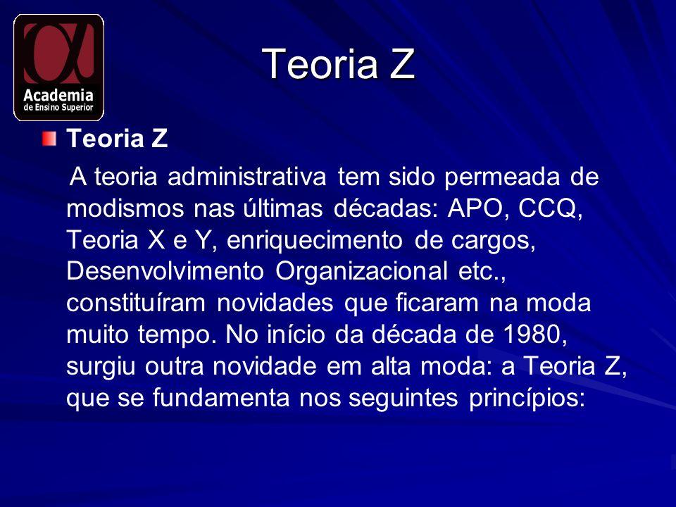 Teoria Z Teoria Z.