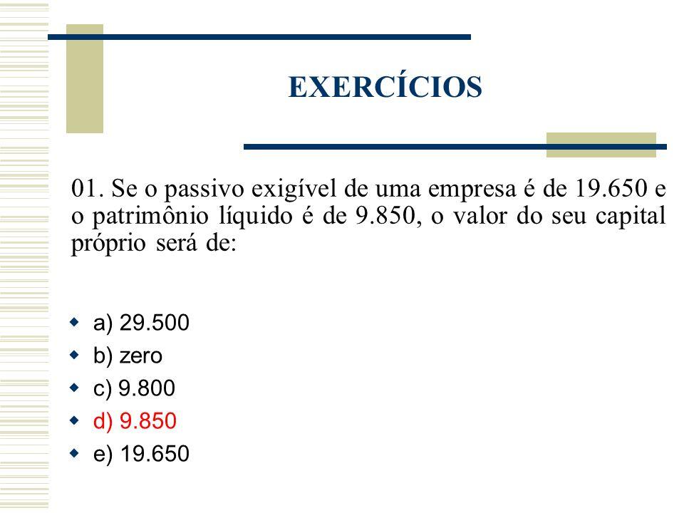 EXERCÍCIOS 01. Se o passivo exigível de uma empresa é de 19.650 e o patrimônio líquido é de 9.850, o valor do seu capital próprio será de: