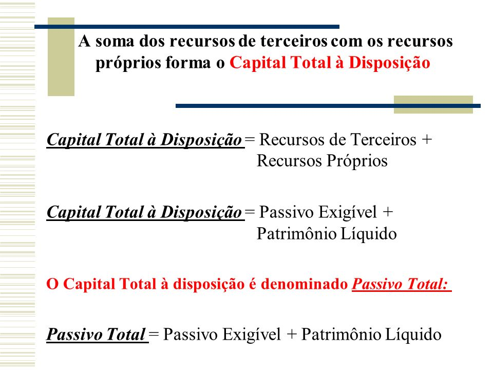 Capital Total à Disposição = Recursos de Terceiros + Recursos Próprios