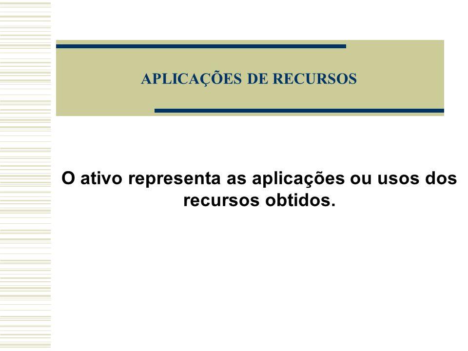 APLICAÇÕES DE RECURSOS