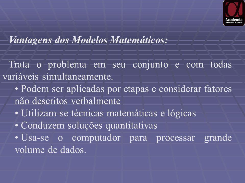 Vantagens dos Modelos Matemáticos: