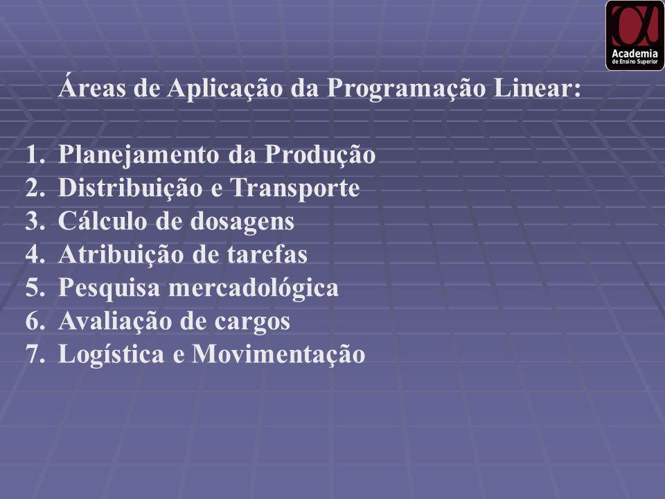 Áreas de Aplicação da Programação Linear: Planejamento da Produção