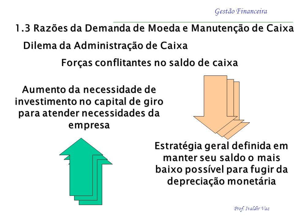 1.3 Razões da Demanda de Moeda e Manutenção de Caixa
