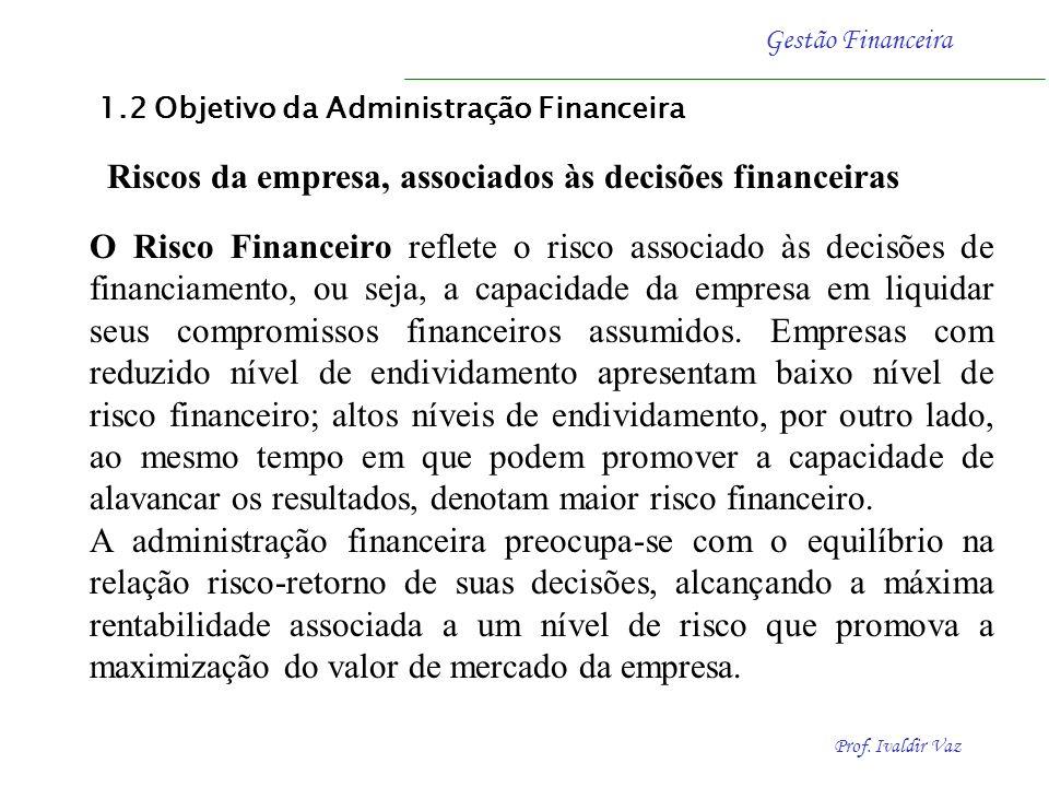 1.2 Objetivo da Administração Financeira