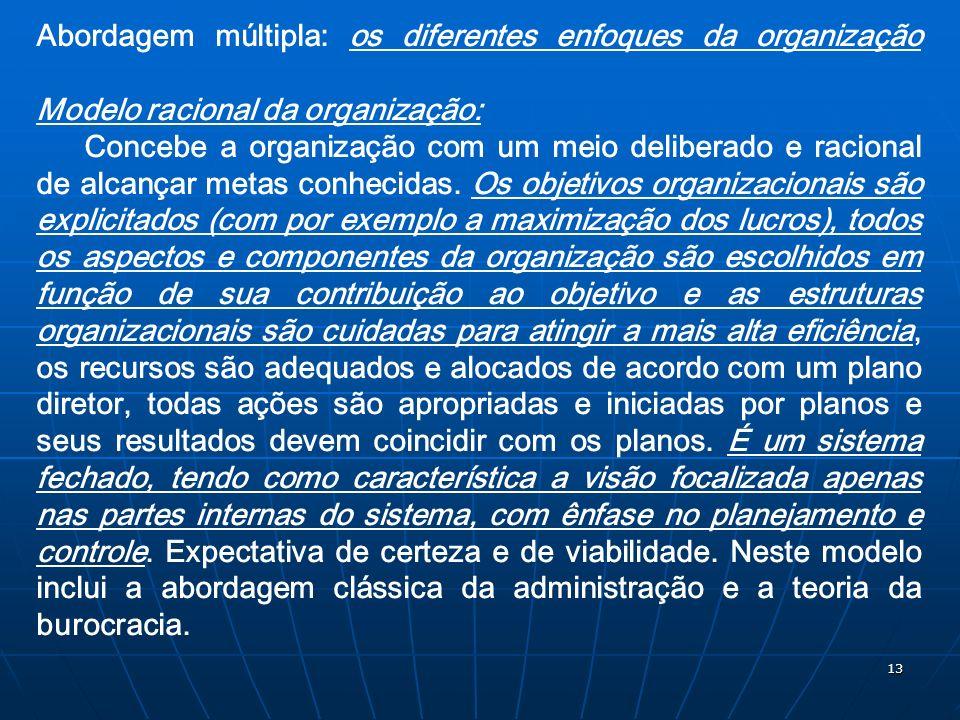 Abordagem múltipla: os diferentes enfoques da organização