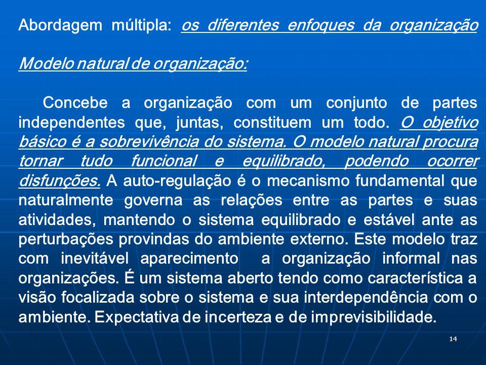 Abordagem múltipla: os diferentes enfoques da organização Modelo natural de organização: