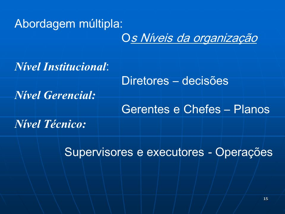 Abordagem múltipla: Os Níveis da organização. Nível Institucional: Diretores – decisões. Nível Gerencial: