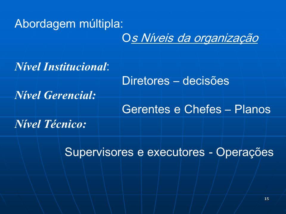 Abordagem múltipla:Os Níveis da organização. Nível Institucional: Diretores – decisões. Nível Gerencial: