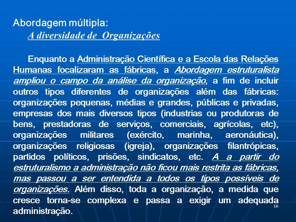 A diversidade de Organizações