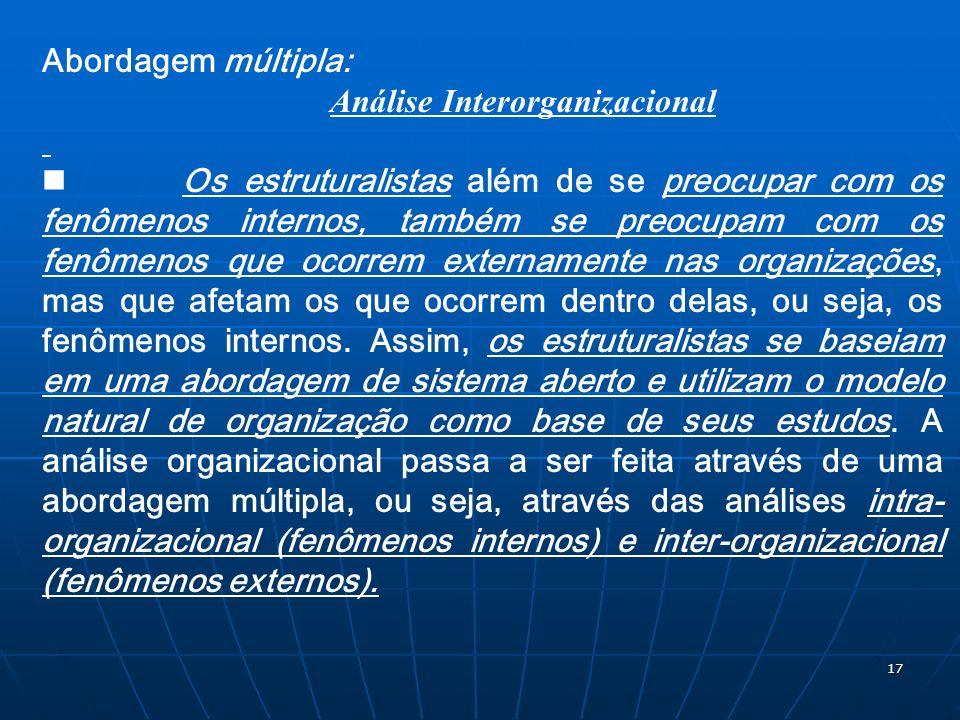 Abordagem múltipla: Análise Interorganizacional.