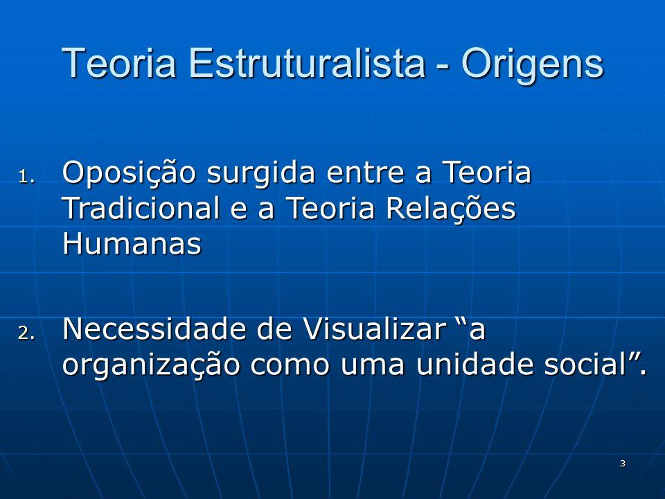 Teoria Estruturalista - Origens