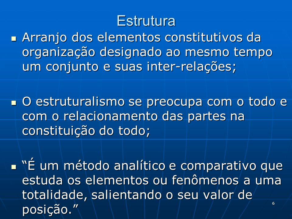Estrutura Arranjo dos elementos constitutivos da organização designado ao mesmo tempo um conjunto e suas inter-relações;