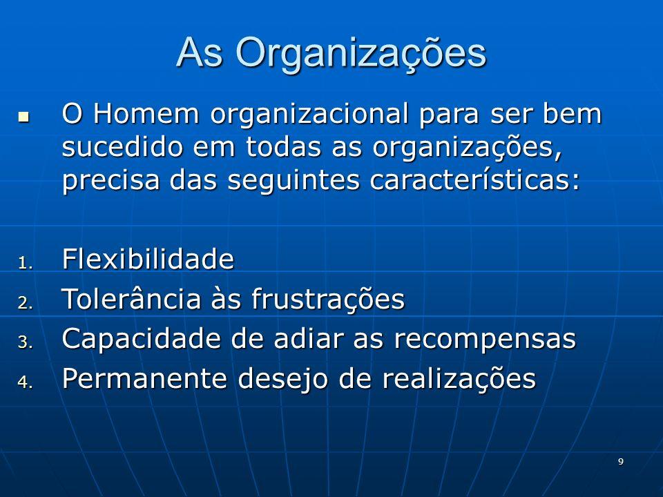 As Organizações O Homem organizacional para ser bem sucedido em todas as organizações, precisa das seguintes características: