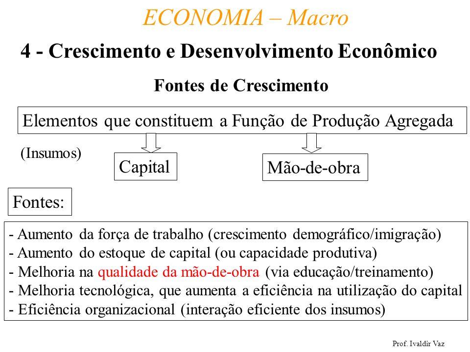 4 - Crescimento e Desenvolvimento Econômico
