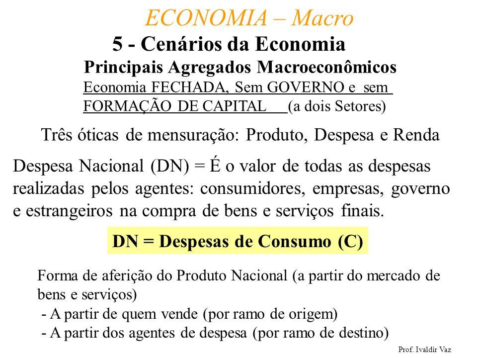 5 - Cenários da Economia Principais Agregados Macroeconômicos