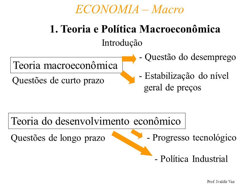 1. Teoria e Política Macroeconômica