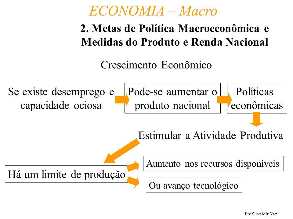 2. Metas de Política Macroeconômica e