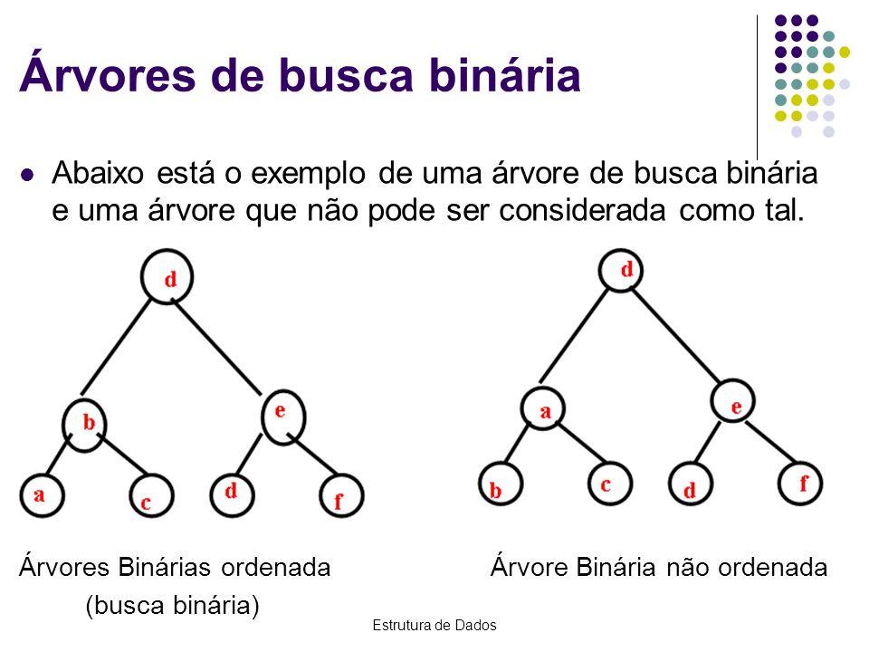 Árvores de busca binária