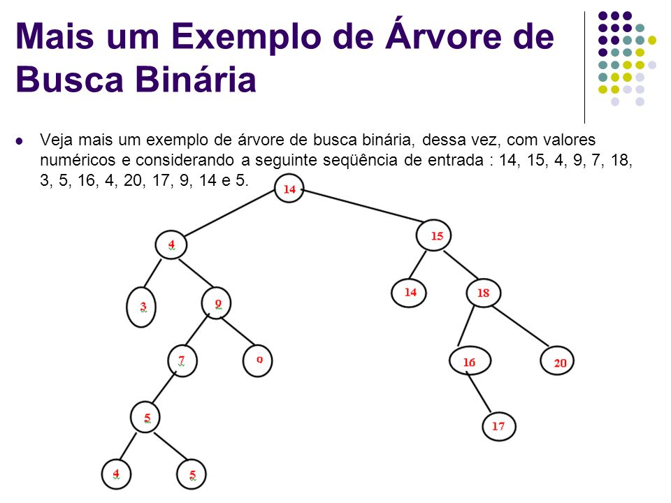 Mais um Exemplo de Árvore de Busca Binária