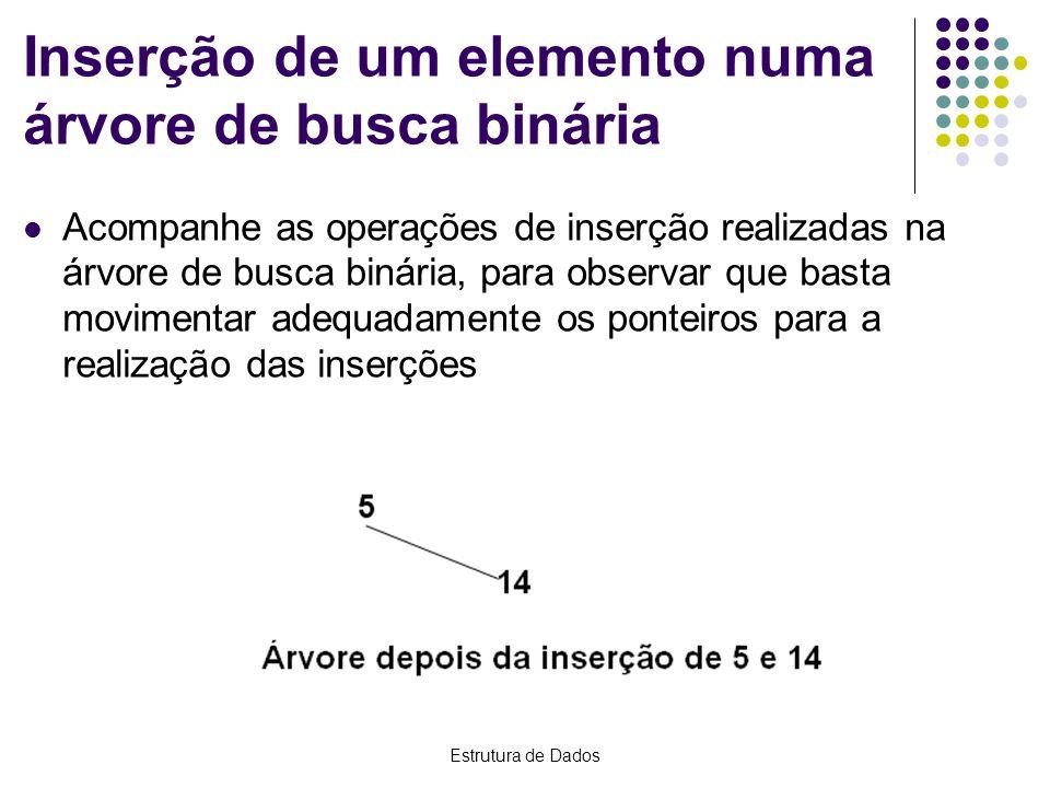 Inserção de um elemento numa árvore de busca binária