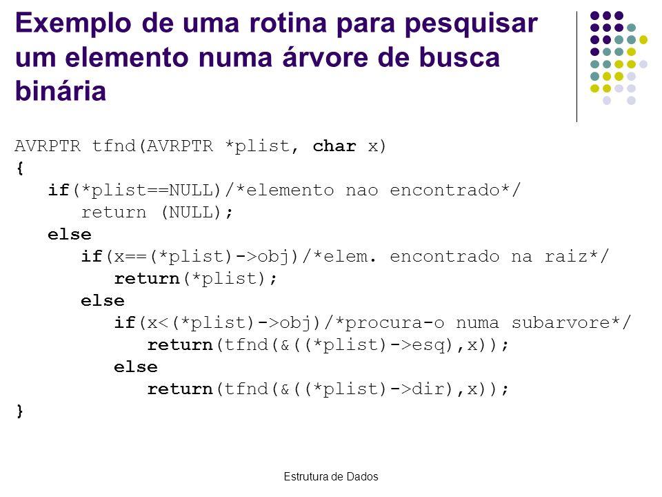 Exemplo de uma rotina para pesquisar um elemento numa árvore de busca binária