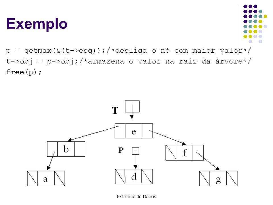 Exemplo p = getmax(&(t->esq));/*desliga o nó com maior valor*/