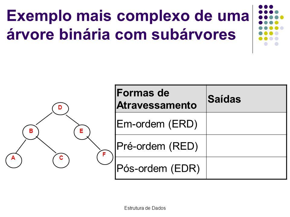 Exemplo mais complexo de uma árvore binária com subárvores