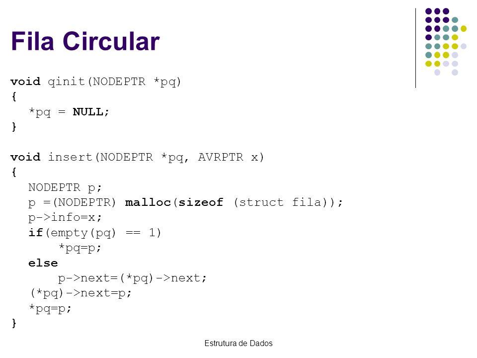 Fila Circular void qinit(NODEPTR *pq) { *pq = NULL; }