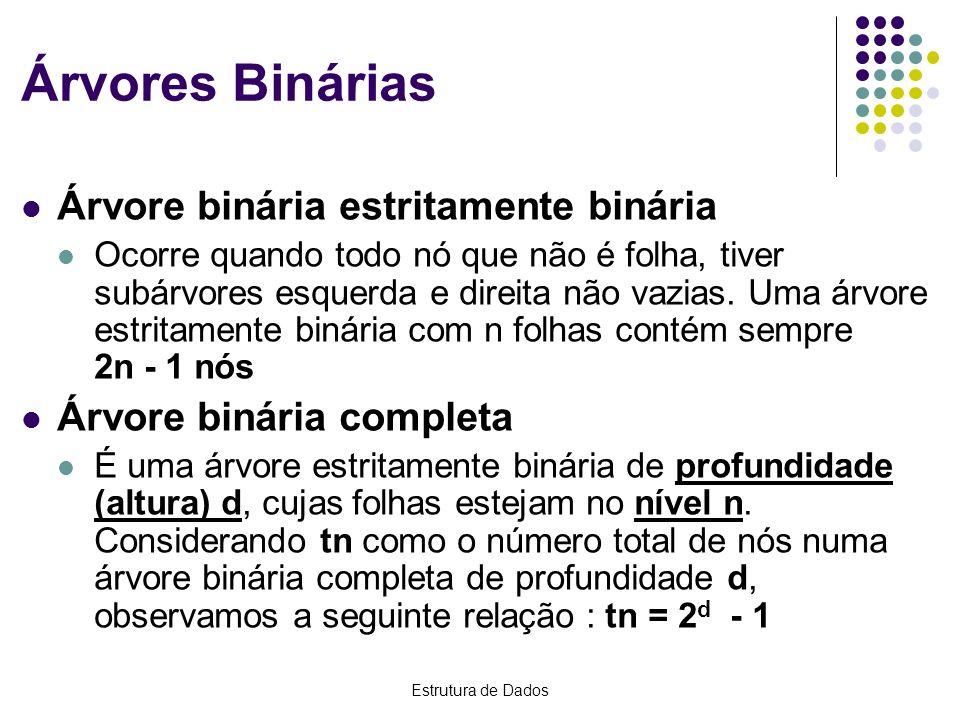 Árvores Binárias Árvore binária estritamente binária