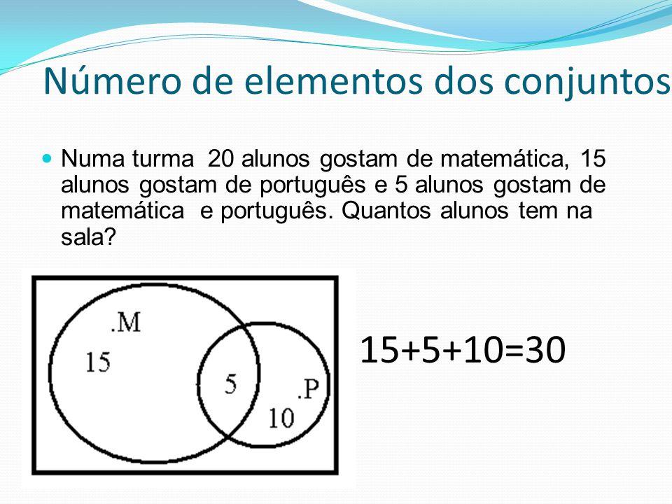 Número de elementos dos conjuntos