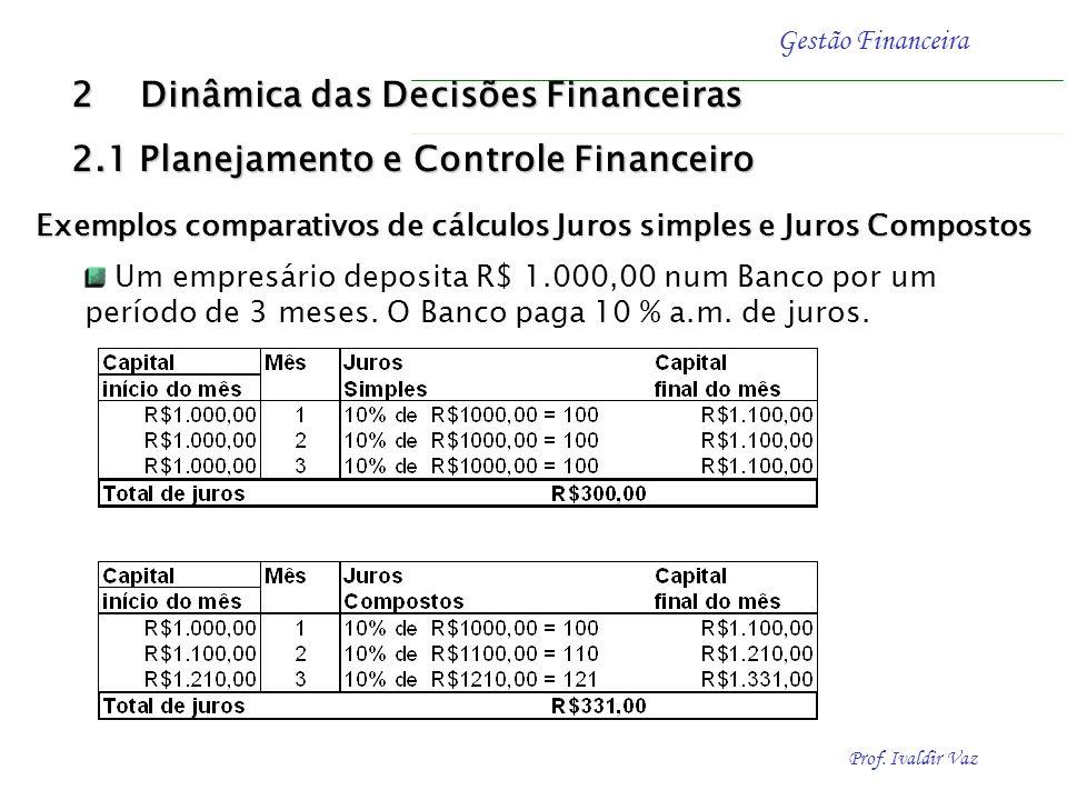 Exemplos comparativos de cálculos Juros simples e Juros Compostos