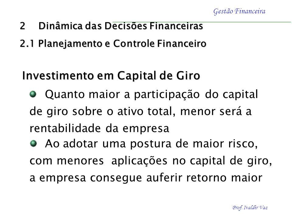Investimento em Capital de Giro