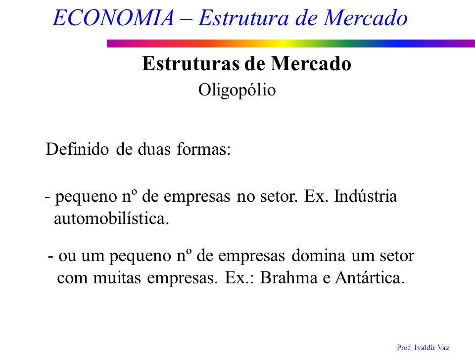 Estruturas de Mercado Oligopólio Definido de duas formas: