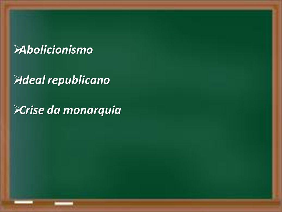 Abolicionismo Ideal republicano Crise da monarquia