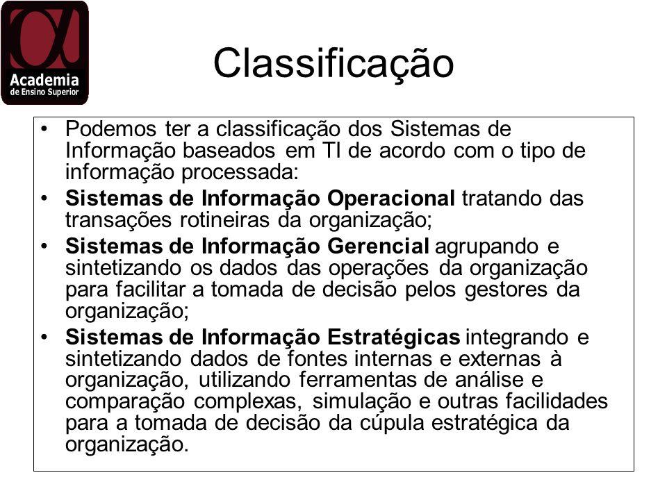 Classificação Podemos ter a classificação dos Sistemas de Informação baseados em TI de acordo com o tipo de informação processada: