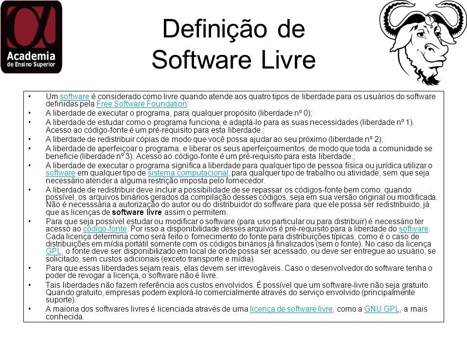 Definição de Software Livre