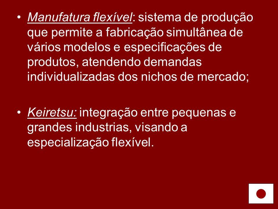 Manufatura flexível: sistema de produção que permite a fabricação simultânea de vários modelos e especificações de produtos, atendendo demandas individualizadas dos nichos de mercado;