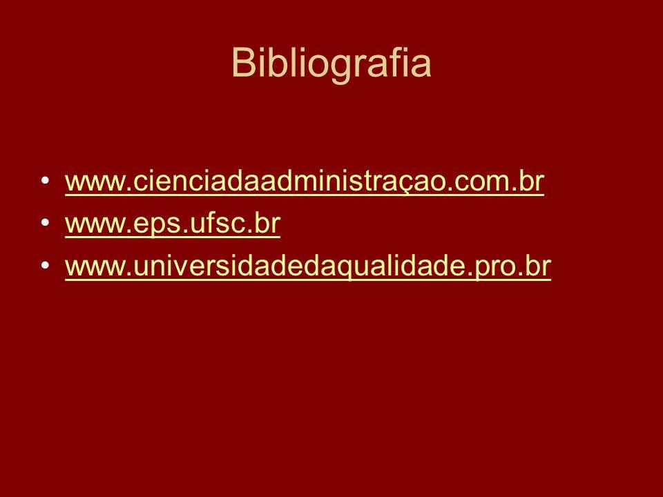 Bibliografia www.cienciadaadministraçao.com.br www.eps.ufsc.br