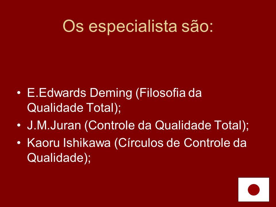 Os especialista são: E.Edwards Deming (Filosofia da Qualidade Total);