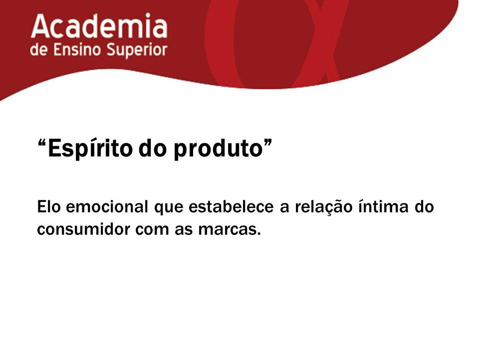 Espírito do produto Elo emocional que estabelece a relação íntima do consumidor com as marcas.