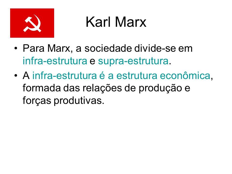 Karl MarxPara Marx, a sociedade divide-se em infra-estrutura e supra-estrutura.