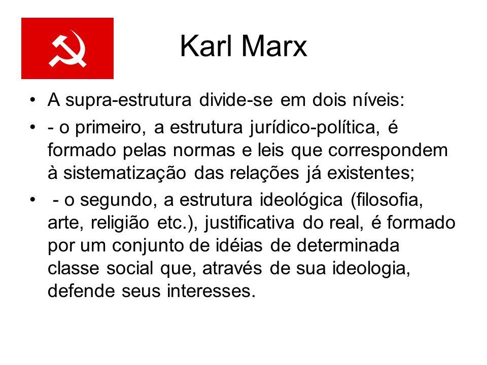 Karl Marx A supra-estrutura divide-se em dois níveis: