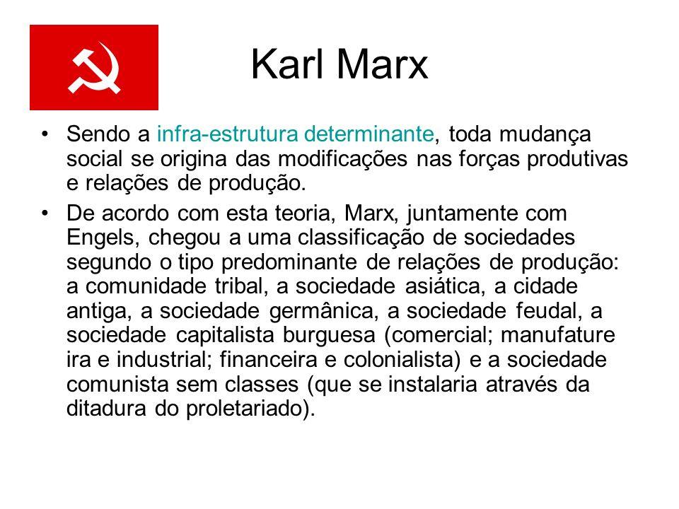 Karl Marx Sendo a infra-estrutura determinante, toda mudança social se origina das modificações nas forças produtivas e relações de produção.