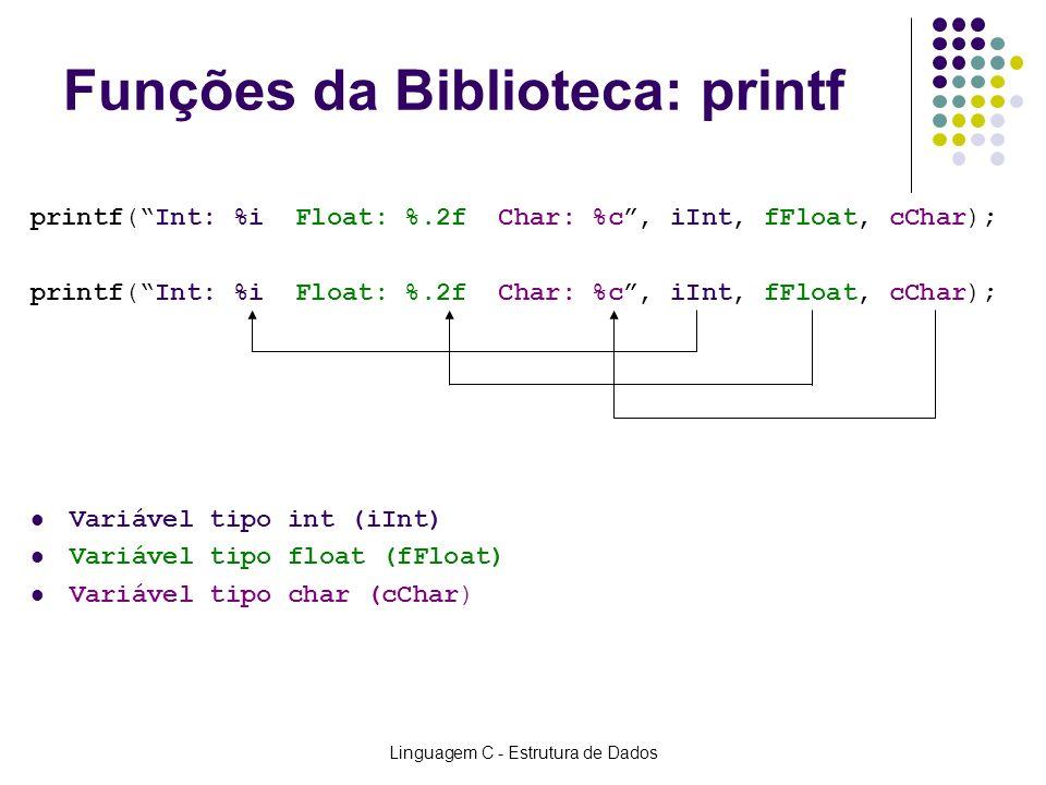 Funções da Biblioteca: printf