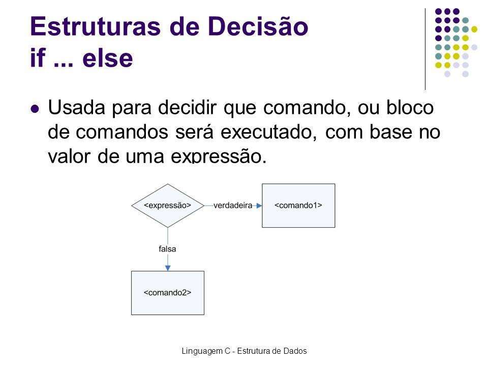 Estruturas de Decisão if ... else