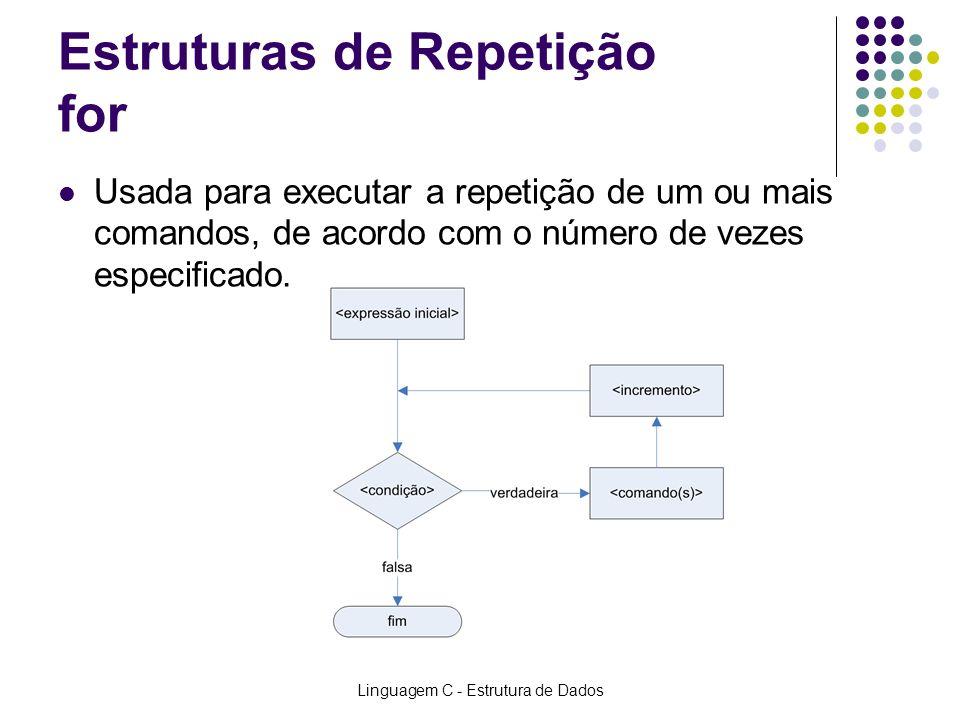 Estruturas de Repetição for