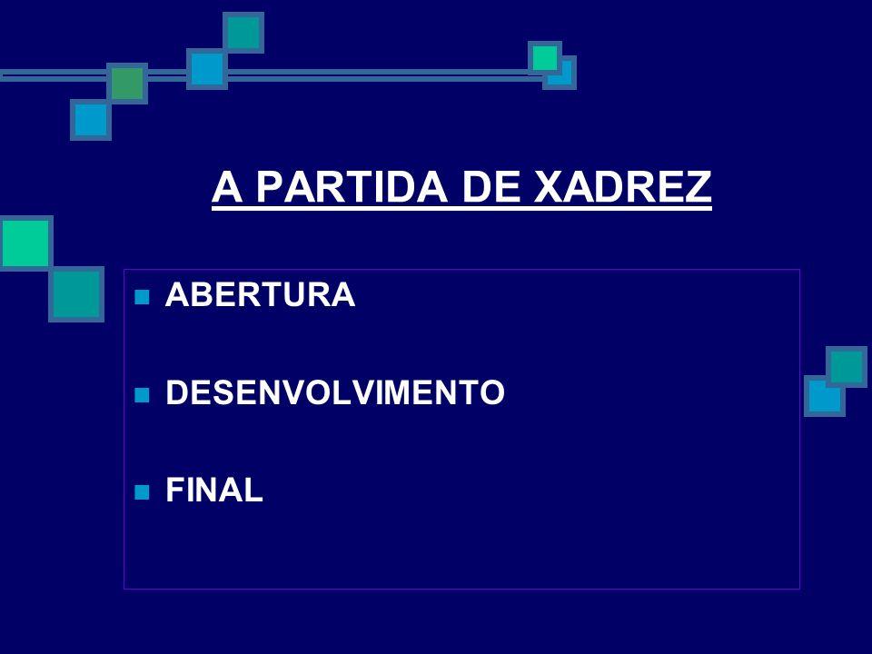 A PARTIDA DE XADREZ ABERTURA DESENVOLVIMENTO FINAL