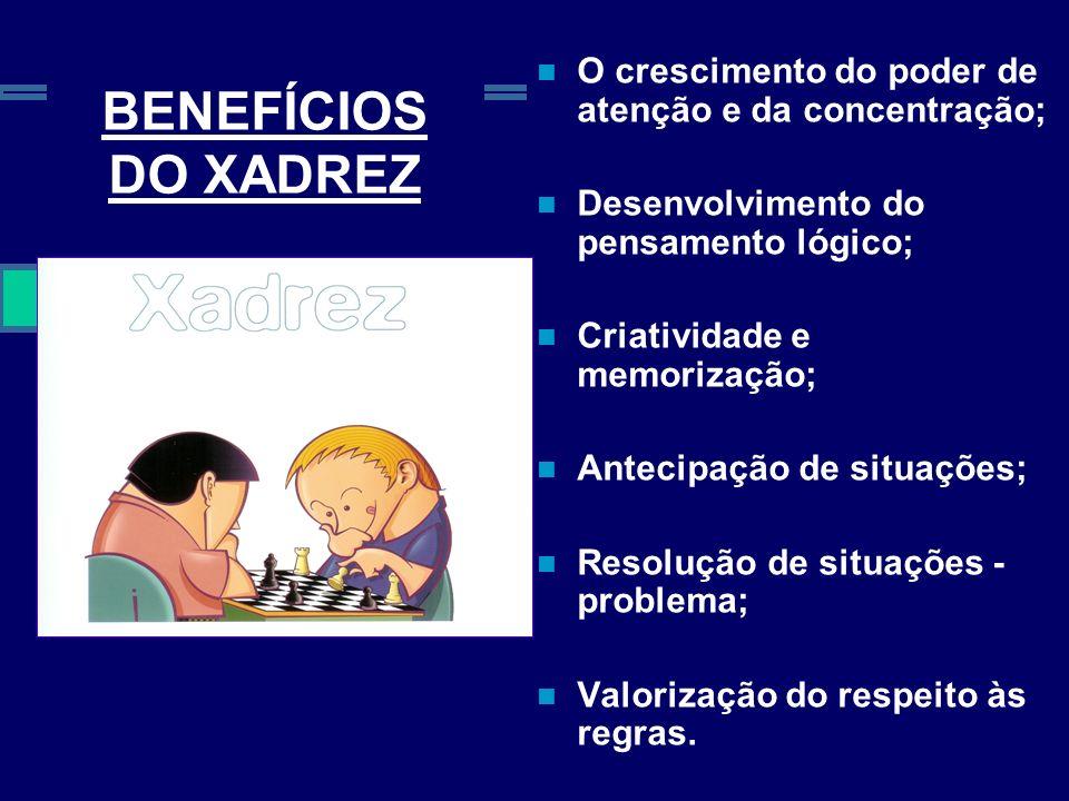 BENEFÍCIOS DO XADREZO crescimento do poder de atenção e da concentração; Desenvolvimento do pensamento lógico;