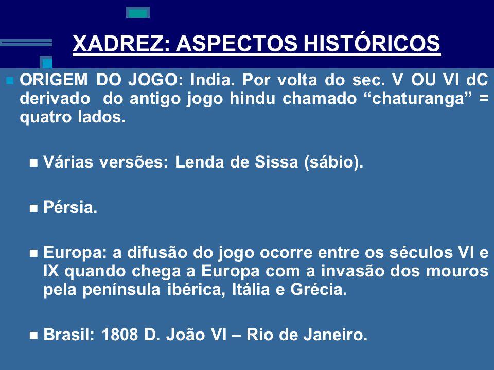 XADREZ: ASPECTOS HISTÓRICOS